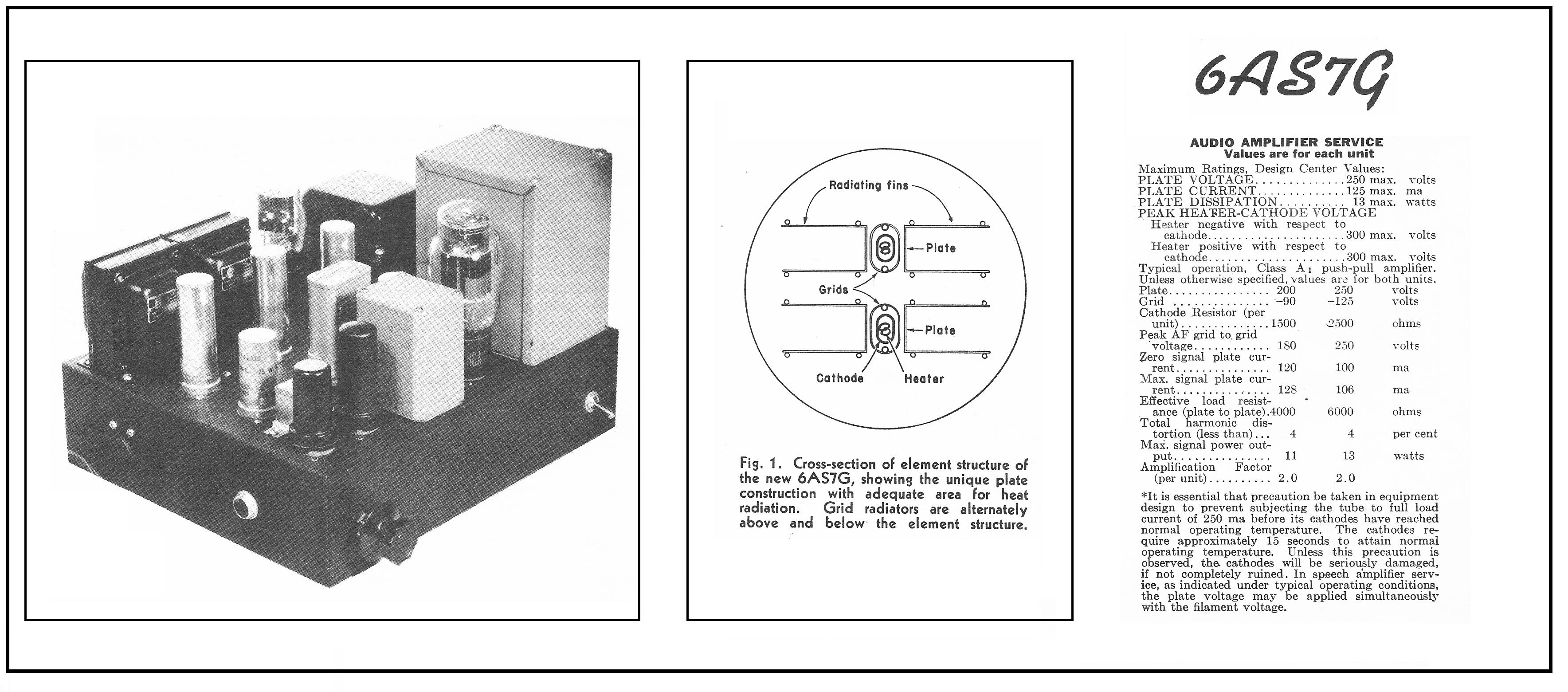 6AS7G, Mcproud, 1948, ill, ed