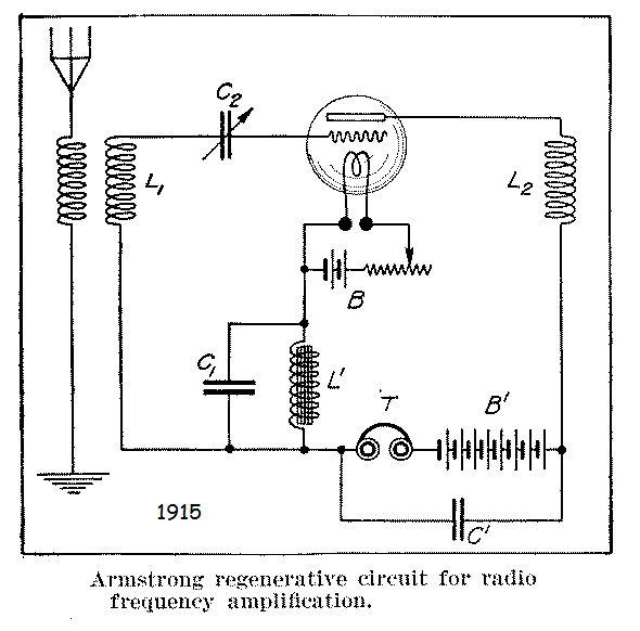 Armstrong amplifier, 1915