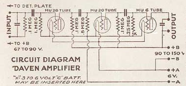 Daven Resistance coupled amplifier, 1926