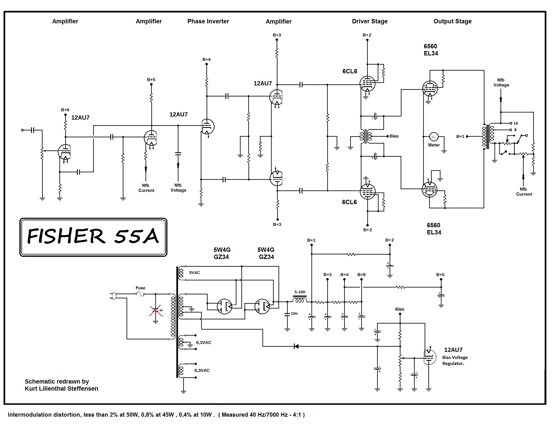 Fisher 55A , EL34 PP, ed
