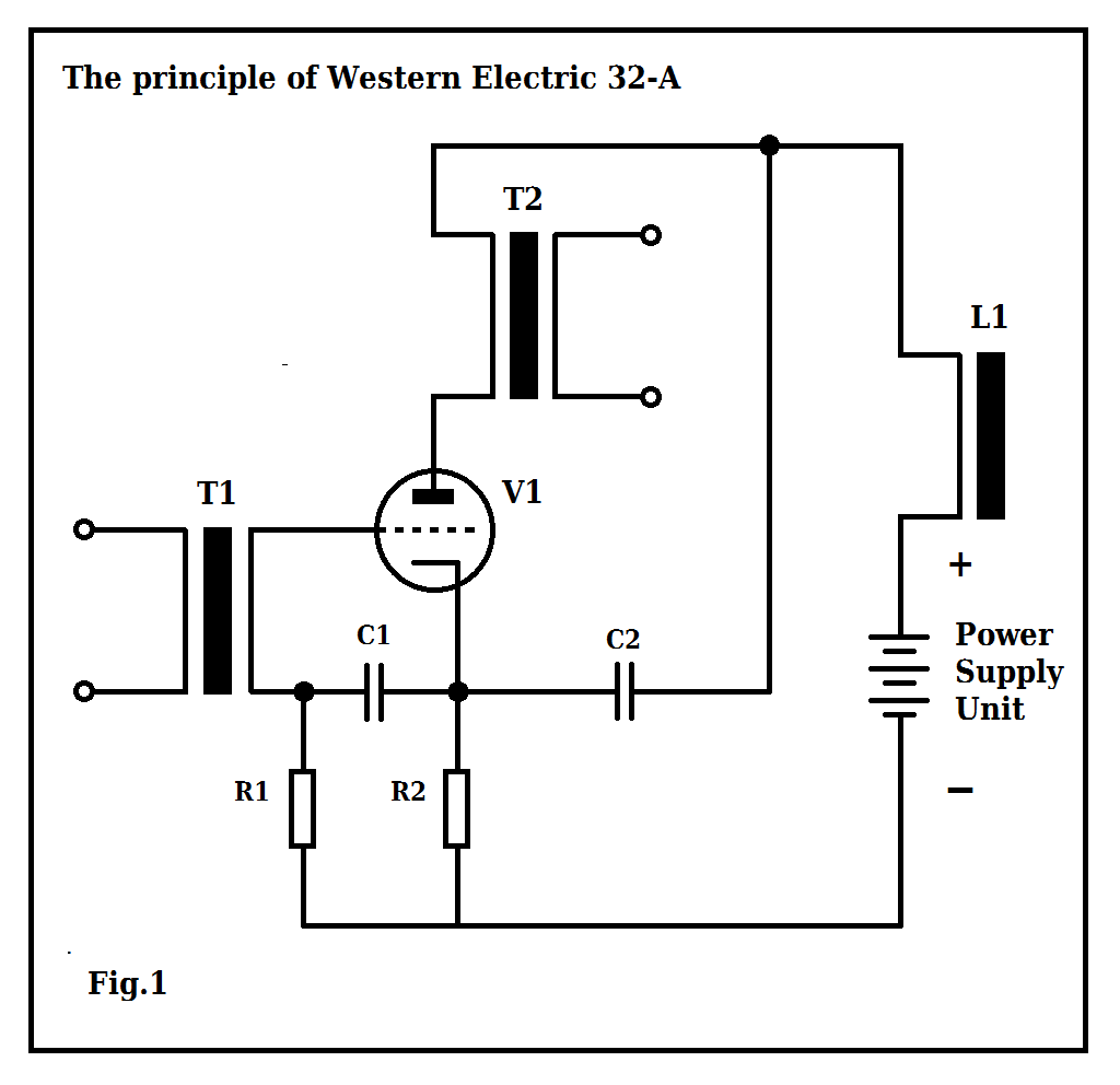 Illustration WE grid cathode return Fig.1, vers 2