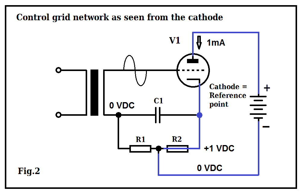 Illustration WE grid cathode return Fig.2, vers 2