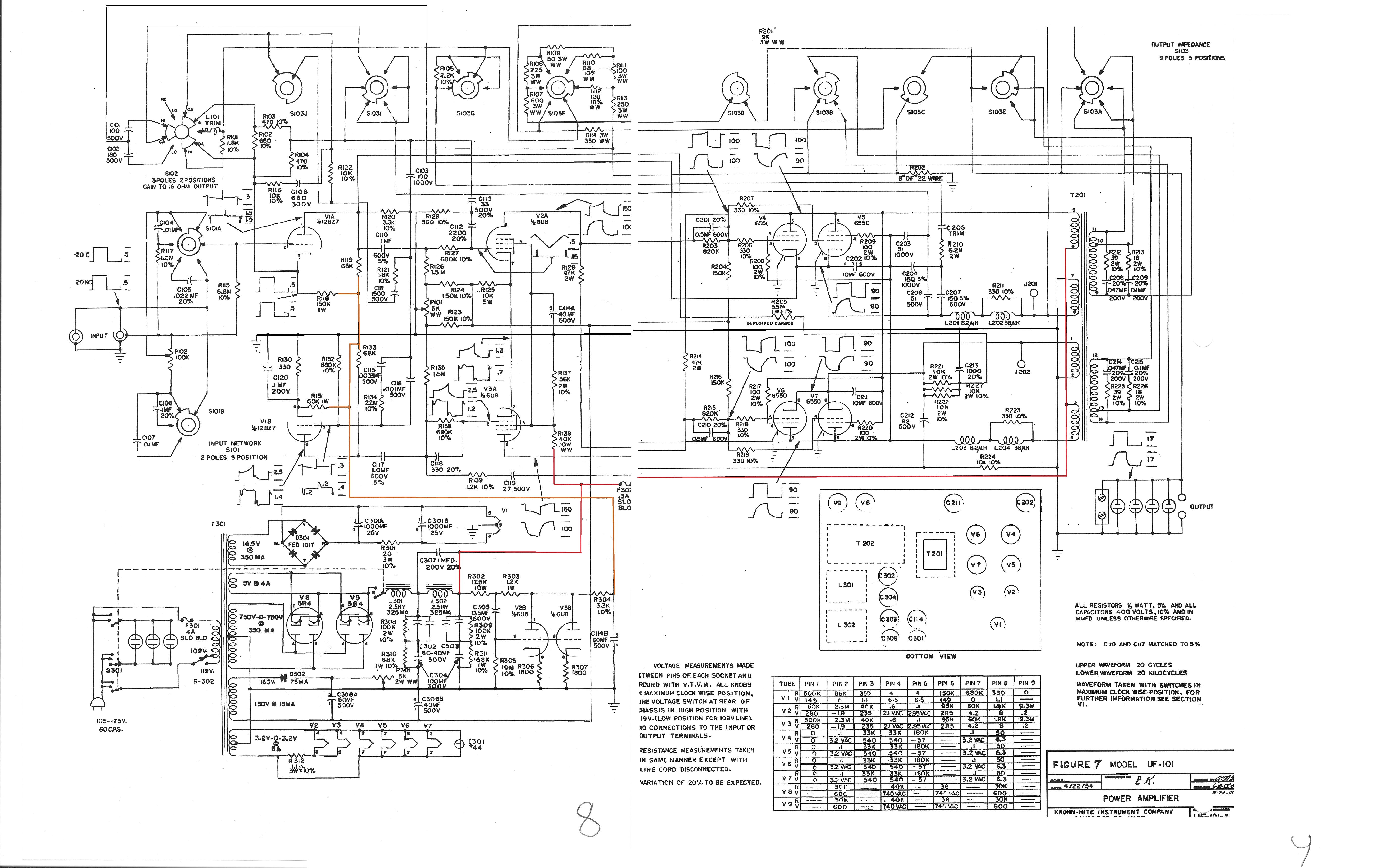 Krohn Hite UF101 , 4 x 6550 PP.