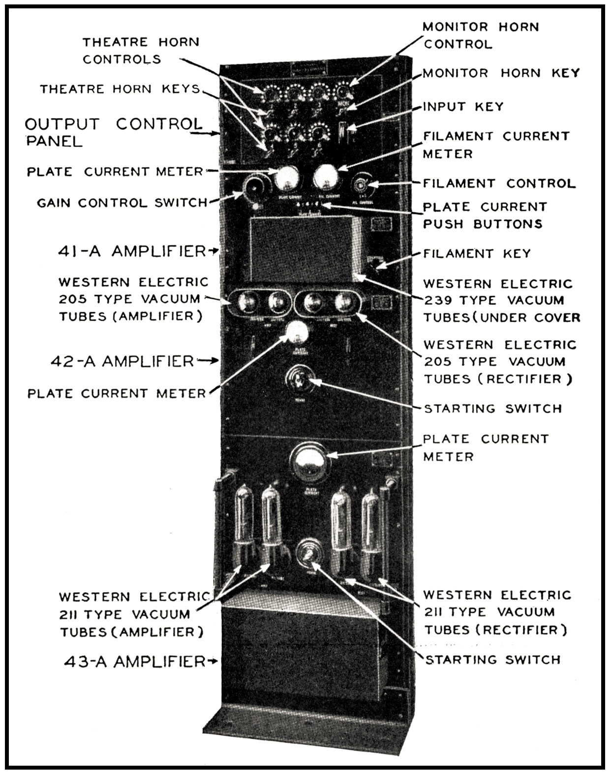 Pix , Western Electric cinema sound system 1930-32